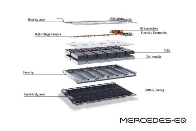 Электромобиль Mercedes-Benz EQS батарея
