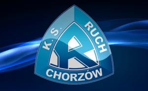 ruchChorzow