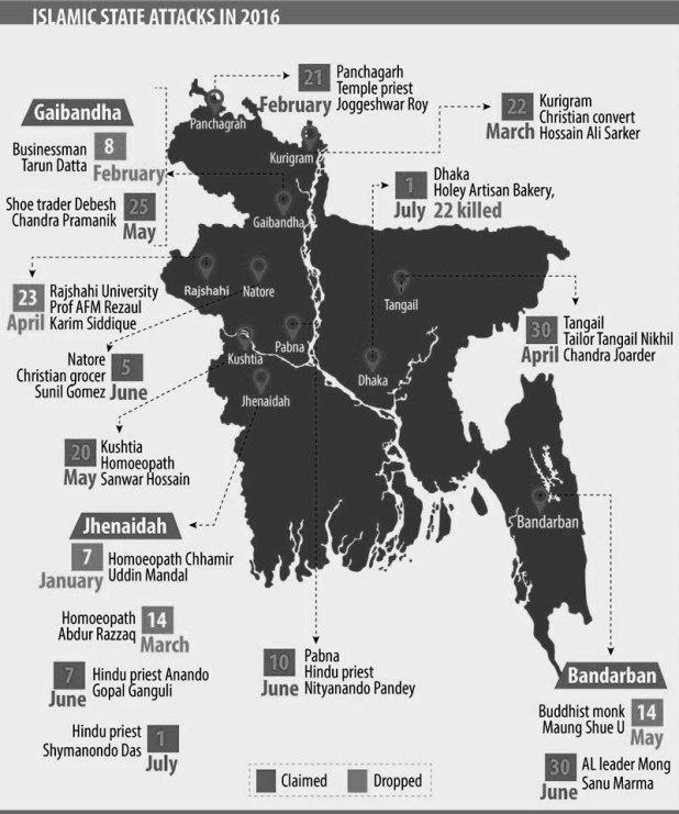 Bangladesh Attacks 2016.