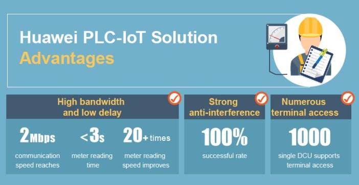 Картинки по запросу Huawei   PLC-IoT