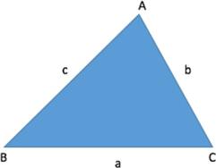 GMAT geometry formulas formulae GMAT quant prep