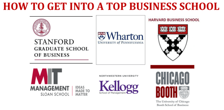 MBA Admission 2018- 2019 | how to get into a top business school
