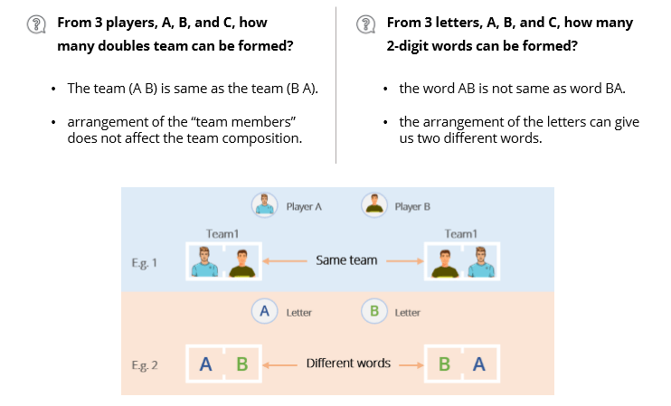 difference between permutation and combination GMAT Quant