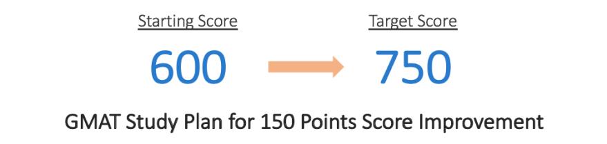 GMAT 750 Study Plan GMAT study plan 150 Points Score Improvement   GMAT 760   GMAT 600 to 750