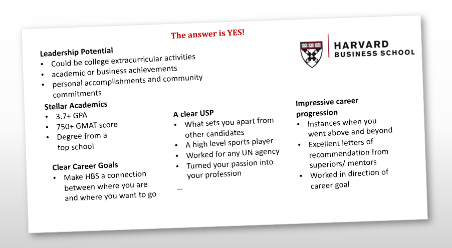 7 Steps - How to get into Harvard Business School (HBS) MBA Program