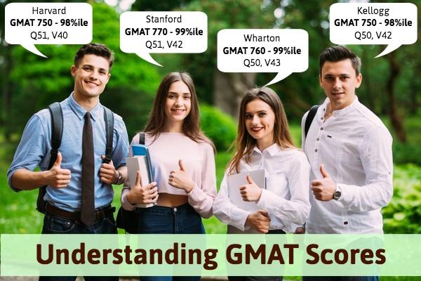 Understanding GMAT Scores GMAT Percentiles   GMAT Percentile Rankings   GMAT Score Percentiles