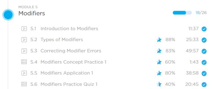 modifiers concepts gmat