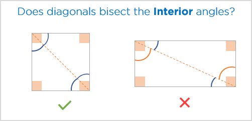 gmat math questions polygons rectangles squares