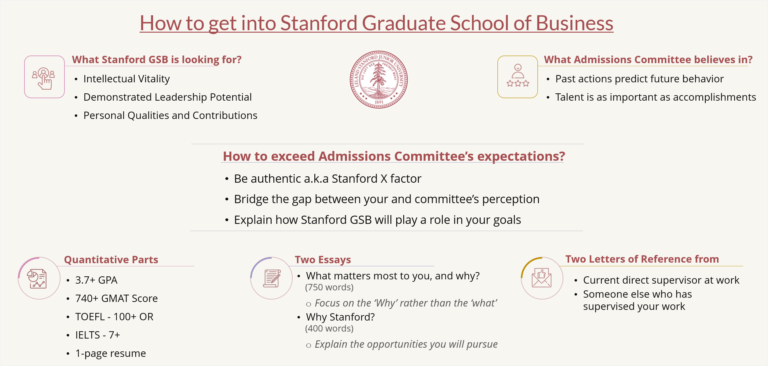 How to get into Stanford MBA program | The Stanford MBA X