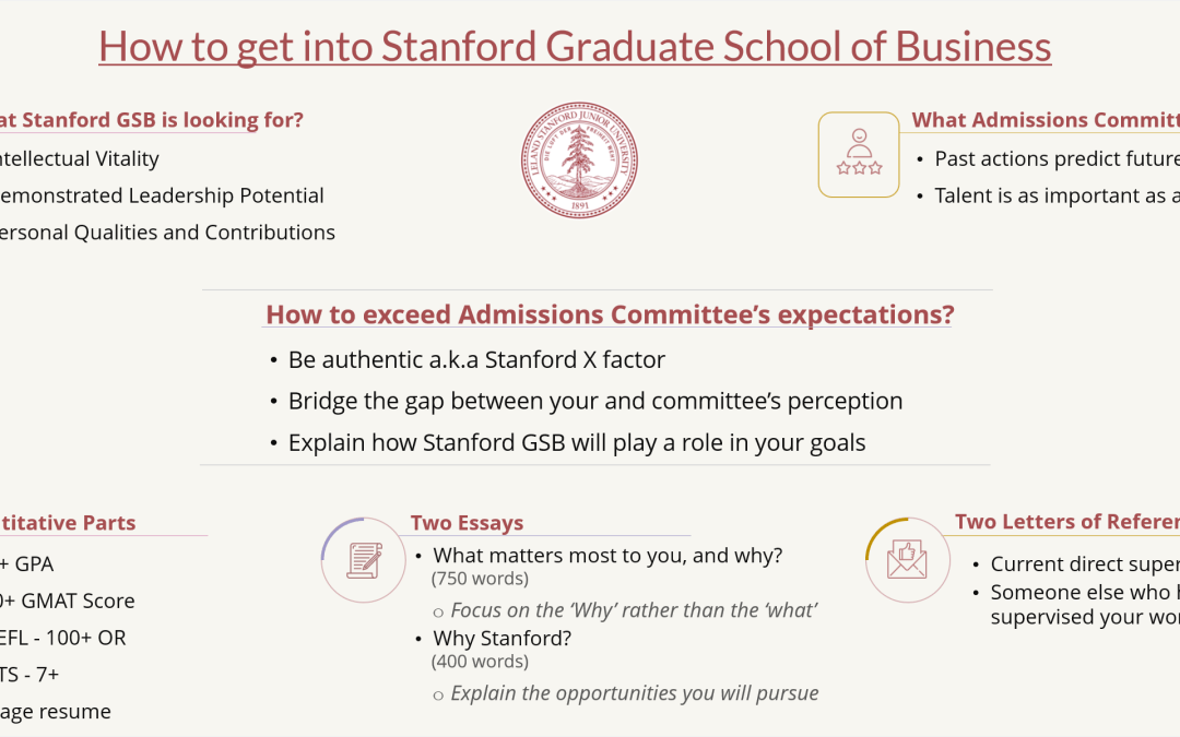 How to get into Stanford MBA program | The Stanford MBA X-Factor