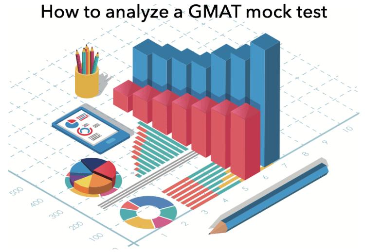 how to analyze GMAT mock test