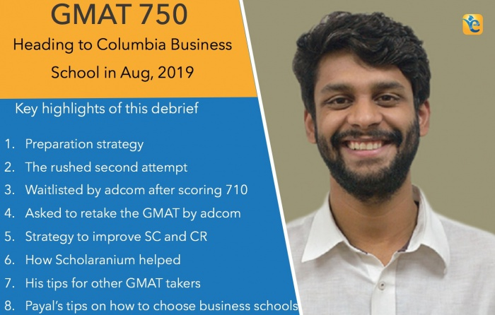 750 GMAT Score with Admits from Columbia and Michigan Ross – Aayush's GMAT Journey