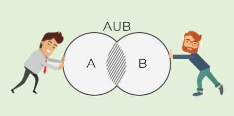 How to solve GMAT Math questions using Venn Diagrams