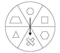 The figure above, which is divided into 6 sectors of equal area, contains an arrow representing a spinner. If the spinner is rotated 3,840 degrees in a clockwise direction from the position shown, which of the following indicates the sector to which the arrow on the spinner will point? – OGQR 2020 Question #95 with Solution
