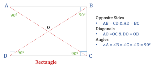 Properties of quadrilaterals rectangle