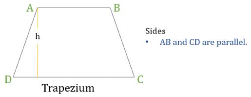 Properties of quadrilaterals trapezium trapezoid
