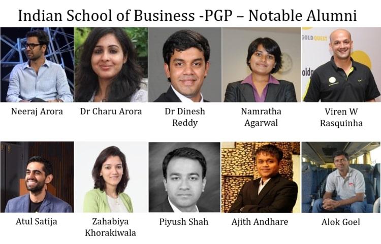 ISB PGP Notable Alumni