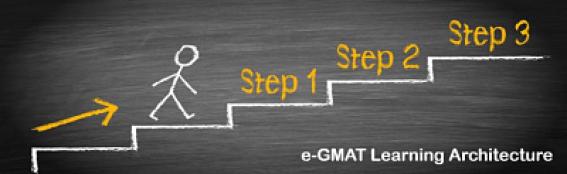 Gmat-760-egmat-learning-architecture