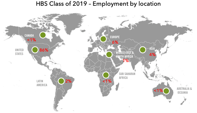HBS MBA employment by location for class of 2019