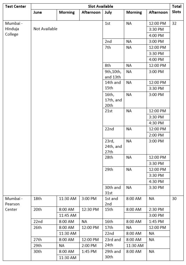 Mumbai GMAT Timing Slots