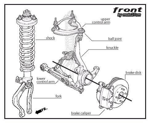 reference Front suspension diagram Rear suspension diagram