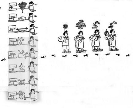 El documento indica el viaje que realizaron los aztecas