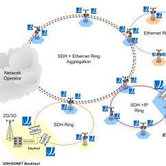 3g Network Architecture Diagram International Truck Wiring Who Needs 4g Whatever That Is E News