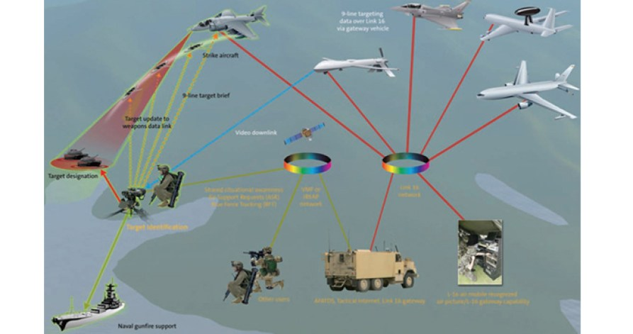 Rockwell Collins to showcase latest military technologies at IDEX 2015