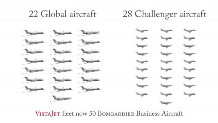 VistaJet Fleet Grows to 50 Aircraft - Fleet