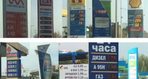 Цени на горивата