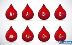 факти за кръвните групи