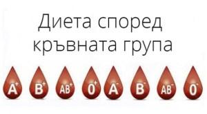 Кажете ни коя кръвна група сте за да ви кажем как да живеете по-дълго