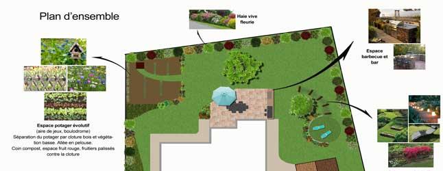 Dessin Jardin En 8 Etapes Avec E Paysages Architecte Exterieur