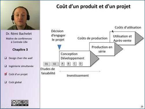 Cours gestion de projet - Rémi Bachelet