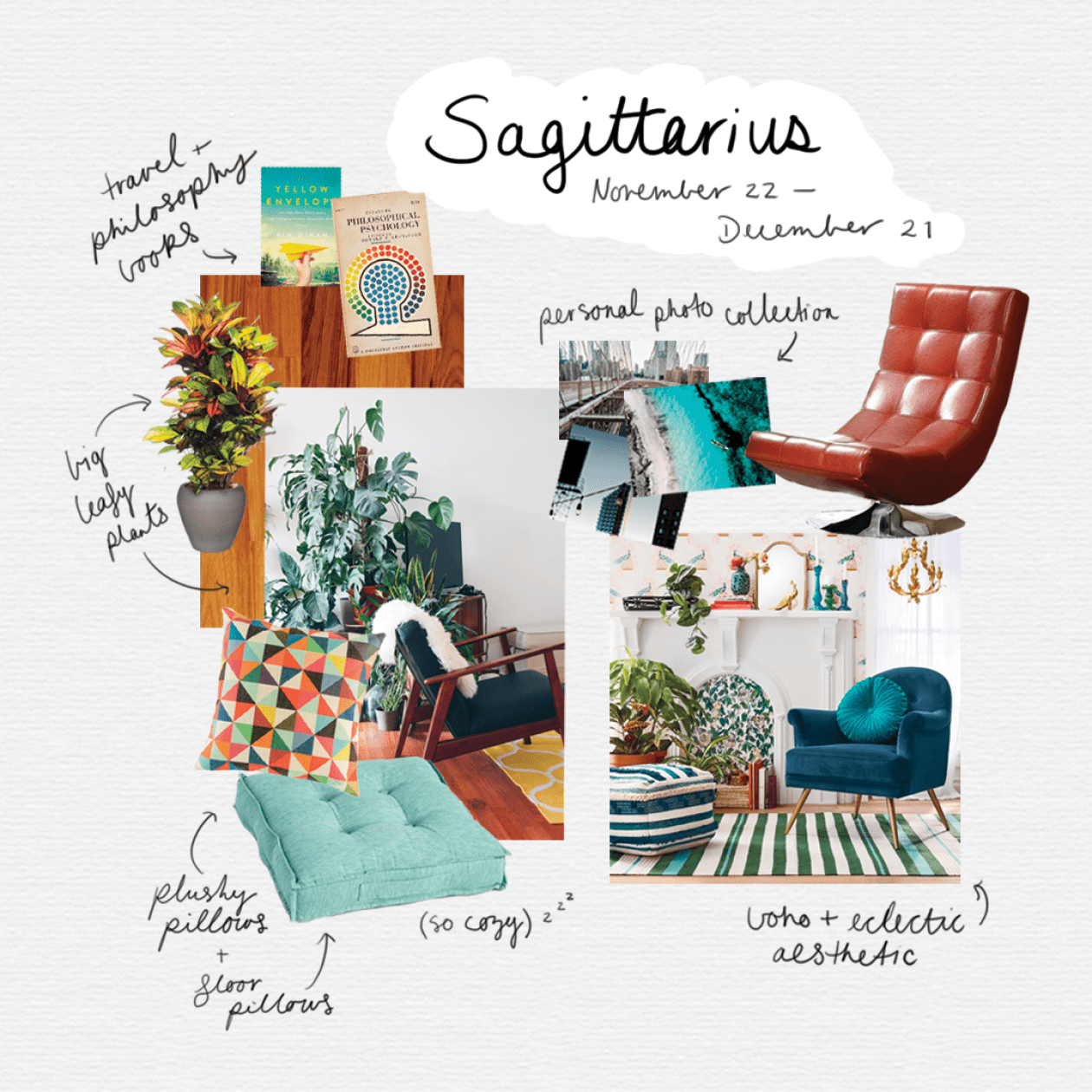 256f4326e3d collage of home furnishings based on the Sagittarius zodiac sign