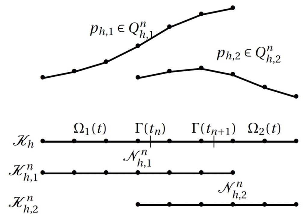 A Cut Finite Element Method for Incompressible Two-Phase
