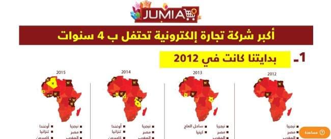 aboutjumia-جوميا.كوم (Jumia.com)
