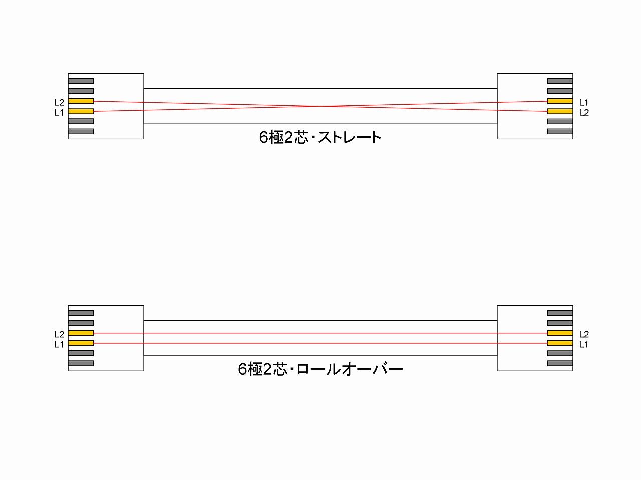 様々な畫像: 最高 モジュラーケーブル 2芯 4芯 違い