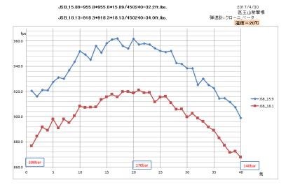S510_弾速1