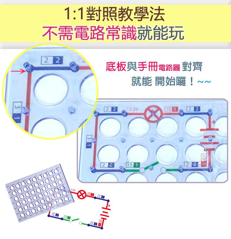 諾貝兒 電子積木413型 - PChome 24h購物