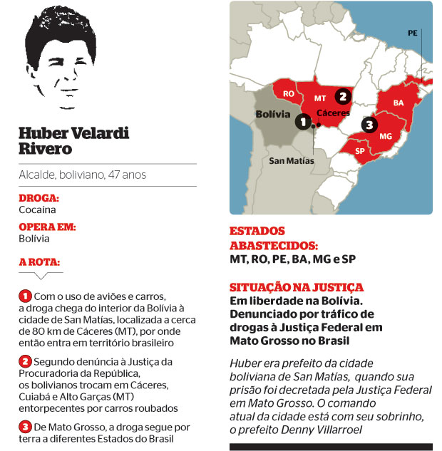 Huber Rivero (Foto: reprodução)