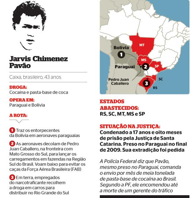 Jarvis Pavão (Foto: reprodução)