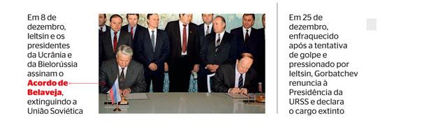 trajetória3 (Foto: David Brauchli/AFP, Dima Tanin/AFP, Dmitryi Donskoy/AFP e Sergey Guneev/AFP, Sergei Karpukhin/Reuters, Tatyana Makeyeva/AFP e Vyatkin Vladimir/AFP)