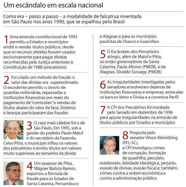 Um escândalo em escala nacional (Foto: Roberto Setton/AE, Juca Varella/Folha Imagem e Jefferson Rudy/Folhapress)
