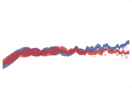 2014 Michigan Senate: Land vs. Peters