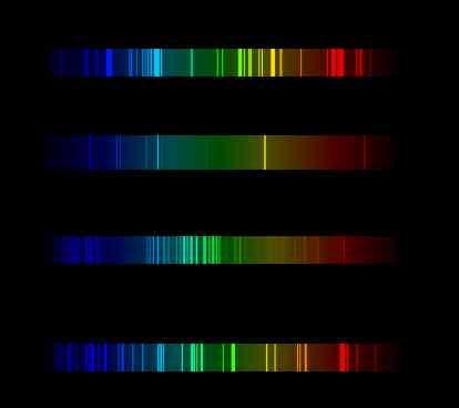 Exemple de spectres lumineux