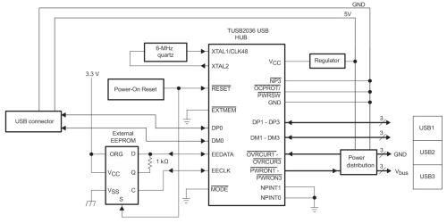small resolution of usb hub block diagram