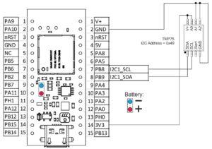 Mare & Gal Electronics