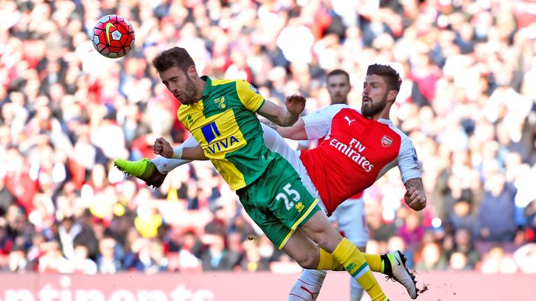 Match Preview Norwich Vs Coventry 23 Aug 2016