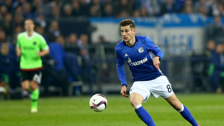 Image result for goretzka